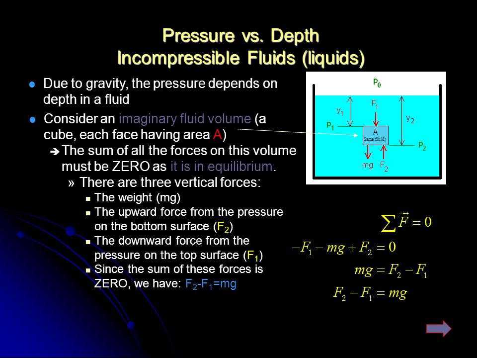Pressure vs. Depth Incompressible Fluids (liquids)