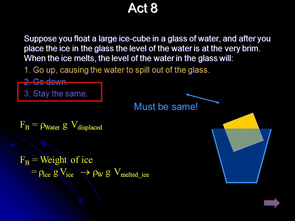 Act 8 Must be same! FB = Water g Vdisplaced FB = Weight of ice