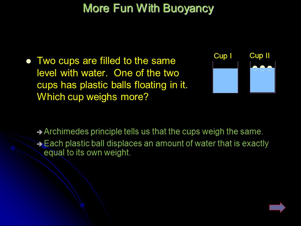More Fun With Buoyancy Cup I. Cup II.