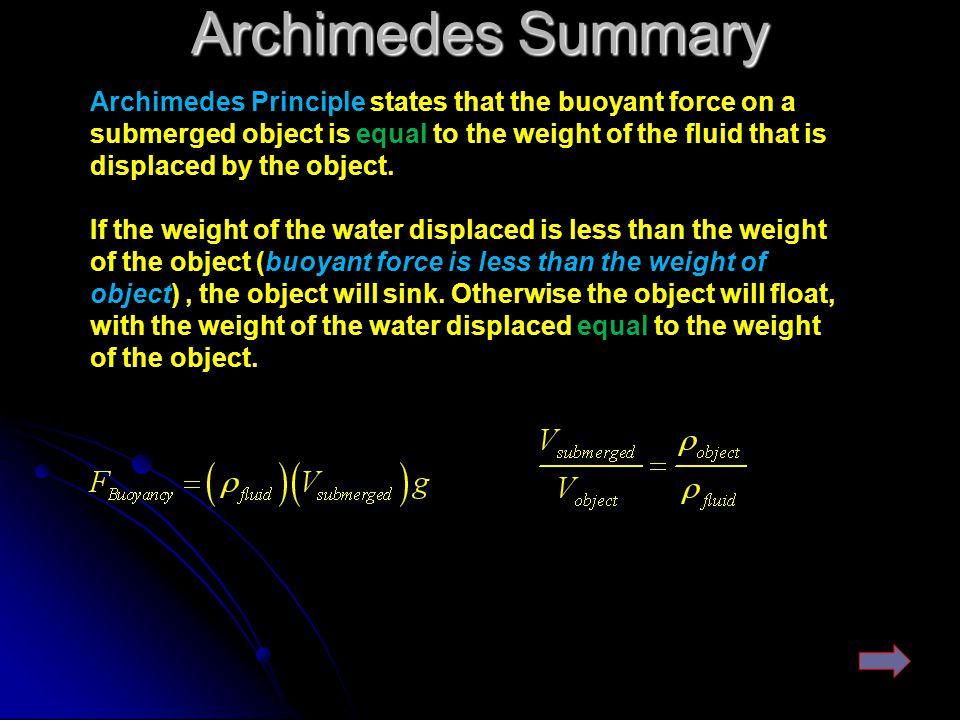 Archimedes Summary