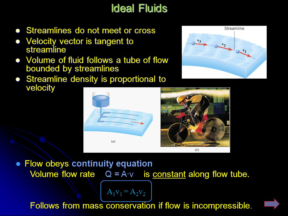 Ideal Fluids Streamlines do not meet or cross