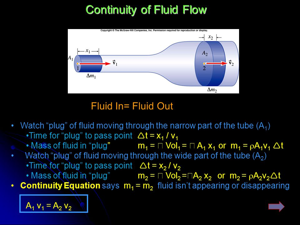 Continuity of Fluid Flow