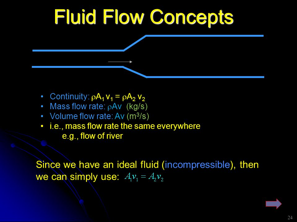 Fluid Flow Concepts Continuity: A1 v1 = A2 v2. Mass flow rate: Av (kg/s) Volume flow rate: Av (m3/s)