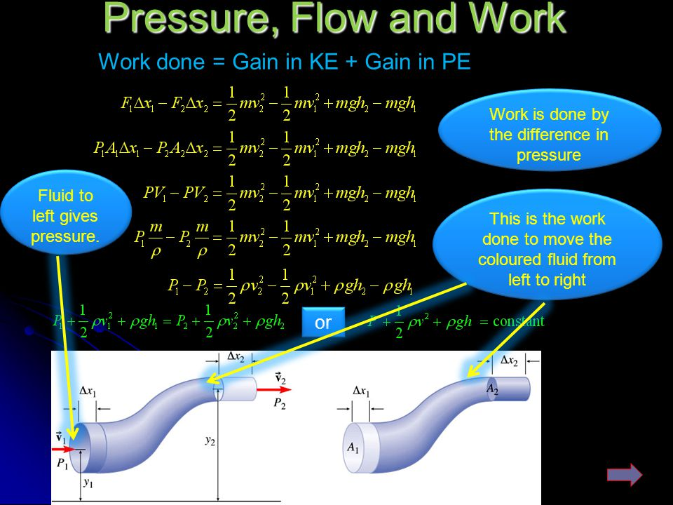 Pressure, Flow and Work Work done = Gain in KE + Gain in PE or
