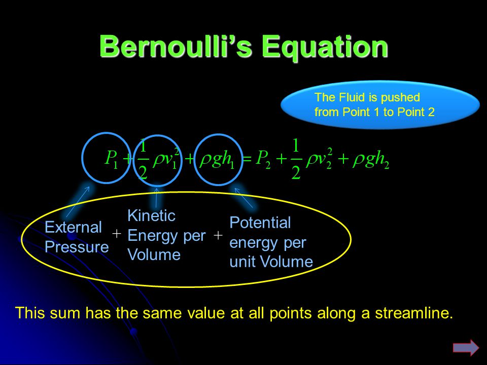 Bernoulli's Equation Kinetic Energy per Volume