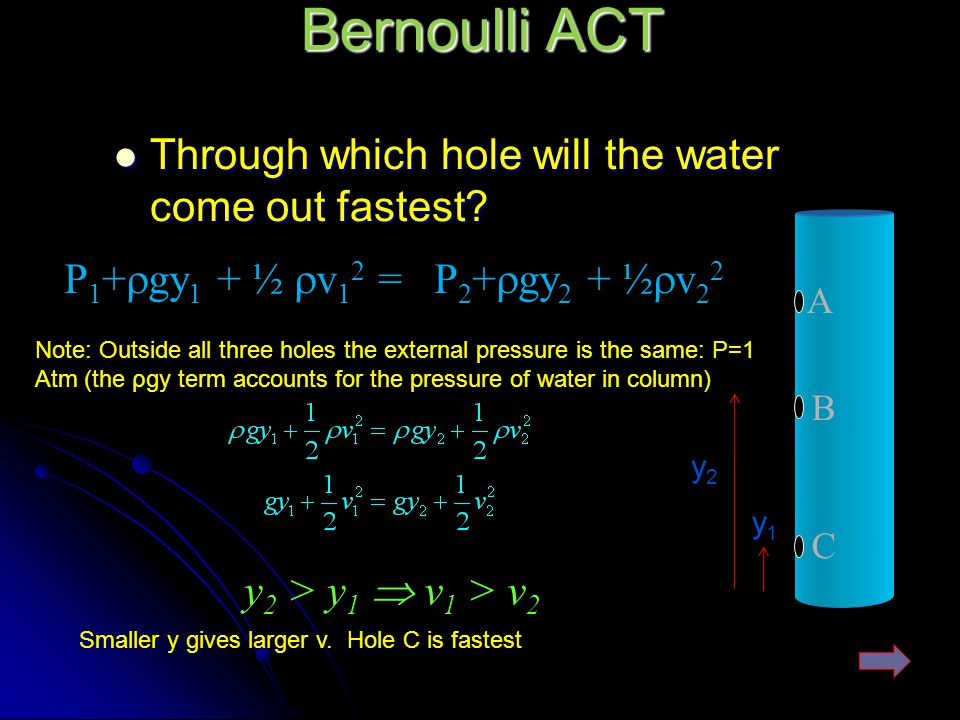 Bernoulli ACT Through which hole will the water come out fastest