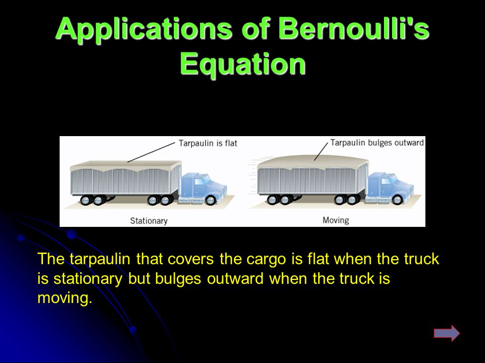 Applications of Bernoulli s Equation