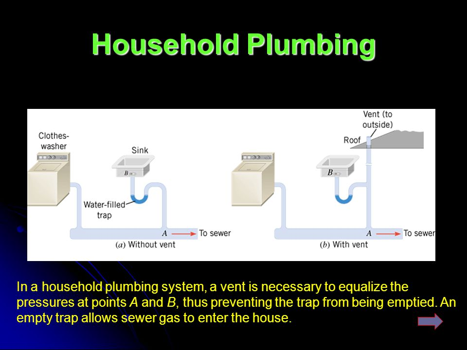 Household Plumbing