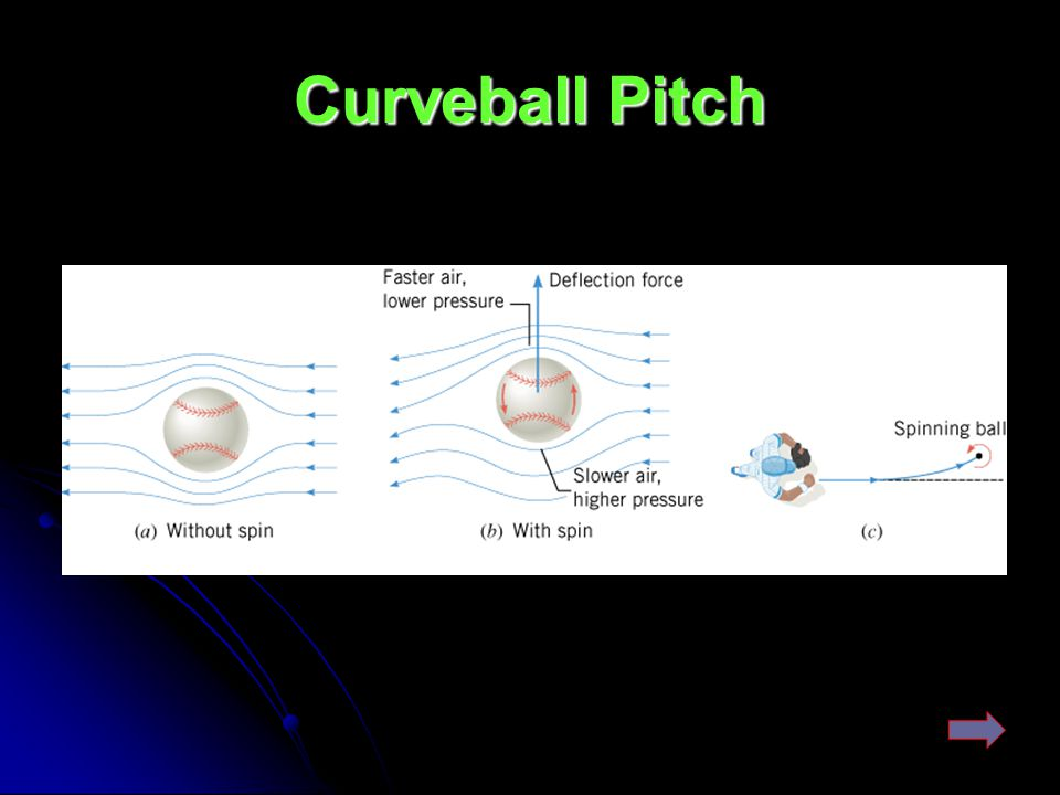 Curveball Pitch