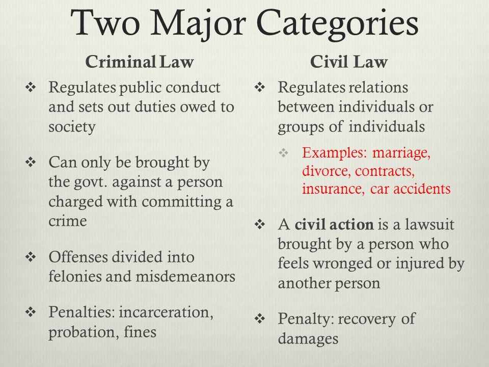 Two Major Categories Criminal Law Civil Law