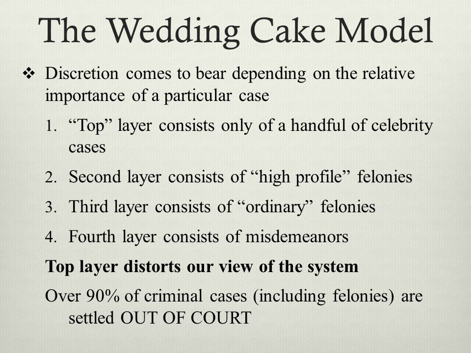 The Wedding Cake Model Discretion comes to bear depending on the relative importance of a particular case.