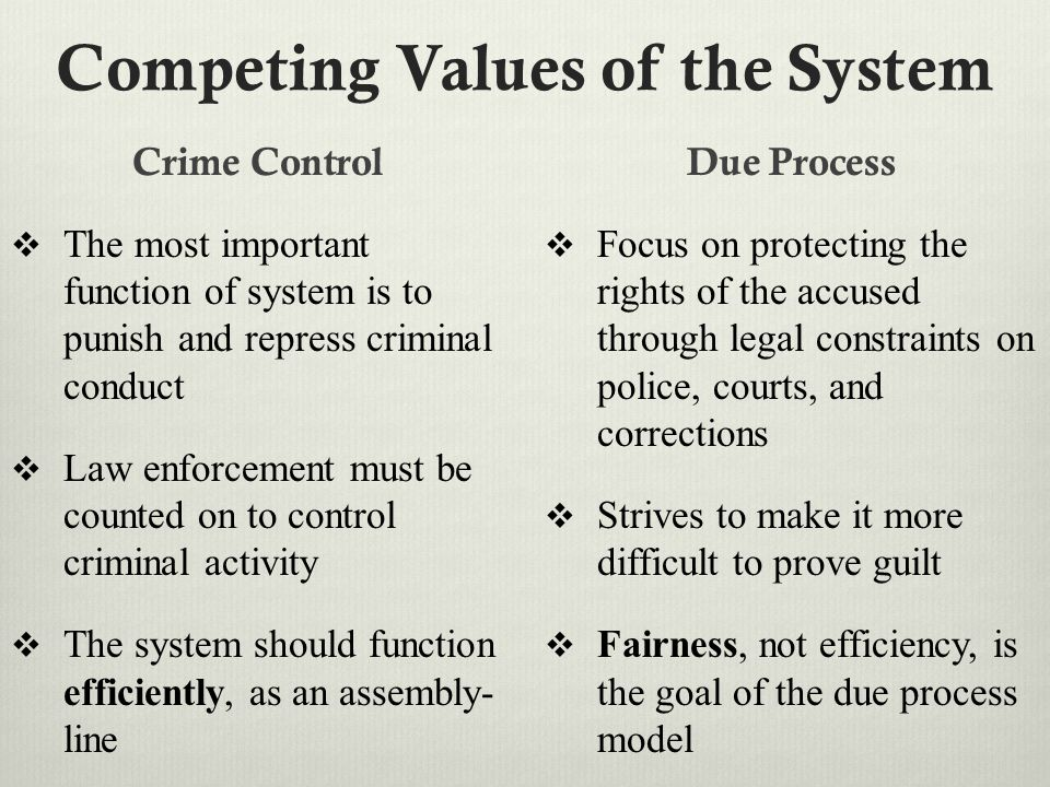 Competing Values of the System