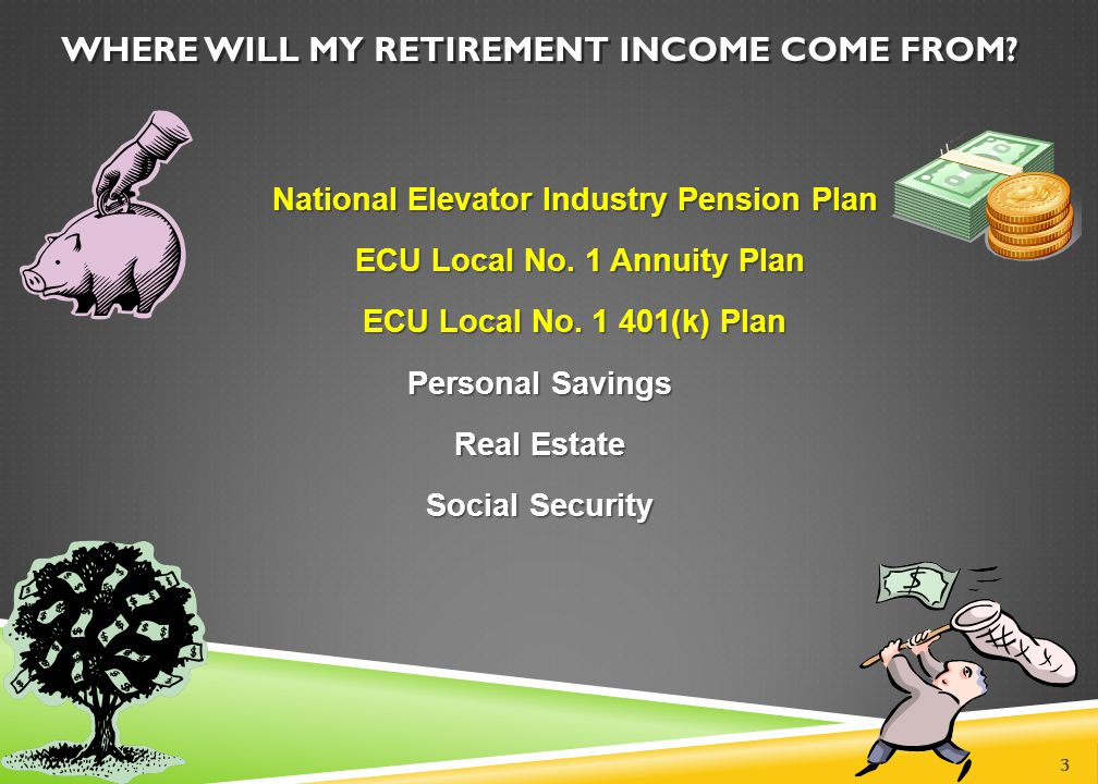 WHERE WILL MY RETIREMENT INCOME COME FROM