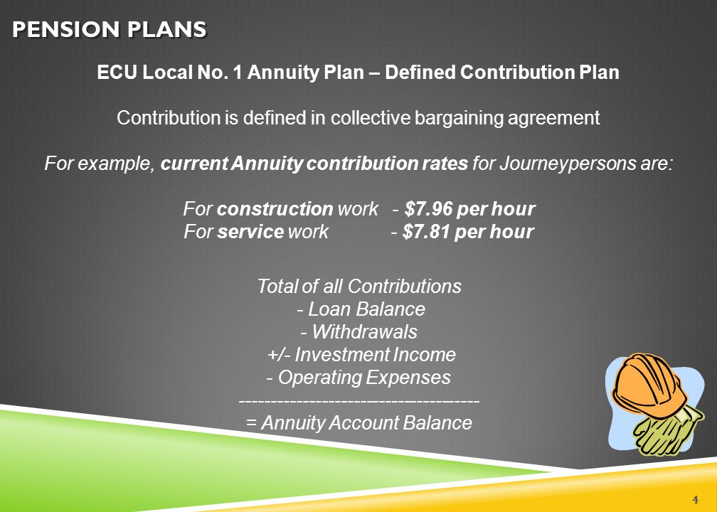 ECU Local No. 1 Annuity Plan – Defined Contribution Plan