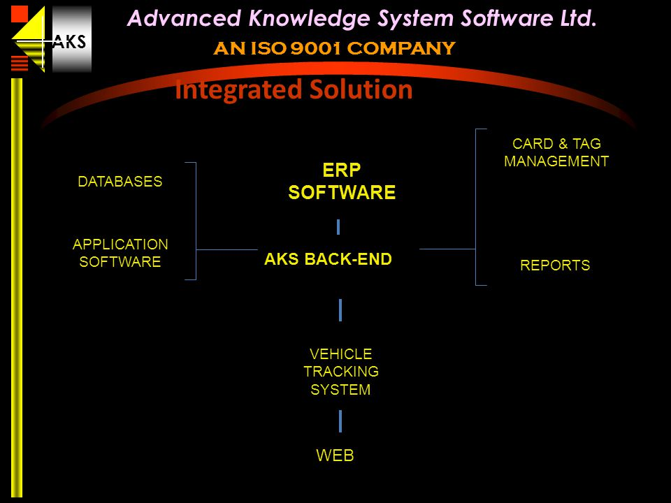 Integrated Solution ERP SOFTWARE AKS BACK-END WEB