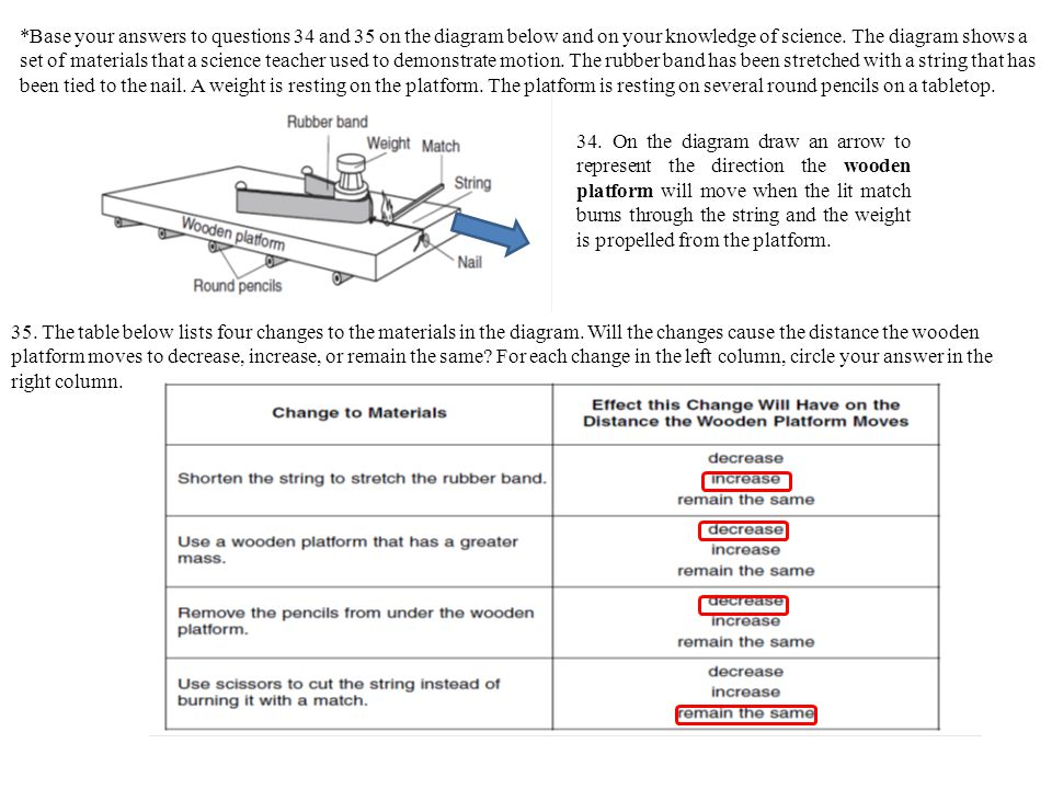 *Base your answers to questions 34 and 35 on the diagram below and on your knowledge of science. The diagram shows a set of materials that a science teacher used to demonstrate motion. The rubber band has been stretched with a string that has been tied to the nail. A weight is resting on the platform. The platform is resting on several round pencils on a tabletop.