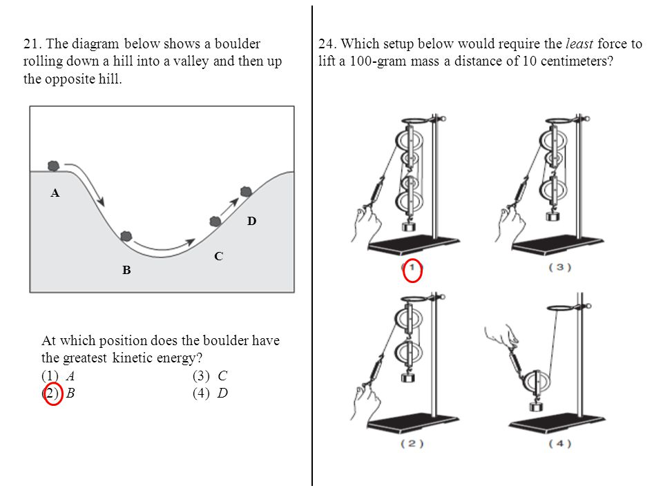 21. The diagram below shows a boulder