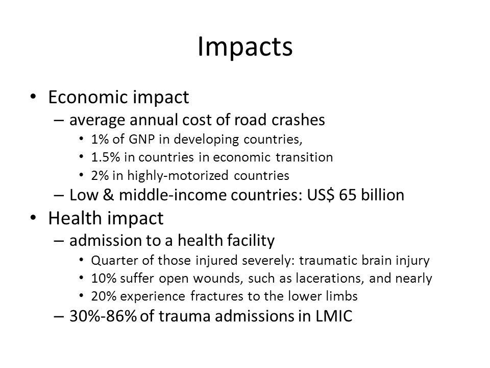 Impacts Economic impact Health impact