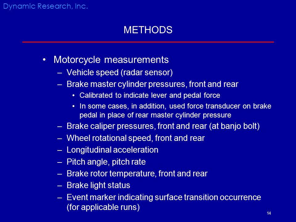 Motorcycle measurements