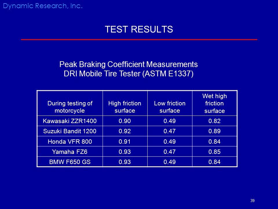 TEST RESULTS Peak Braking Coefficient Measurements