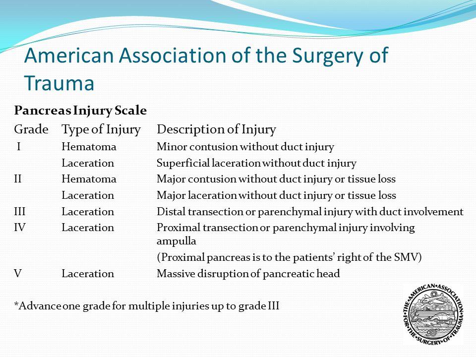 American Association of the Surgery of Trauma