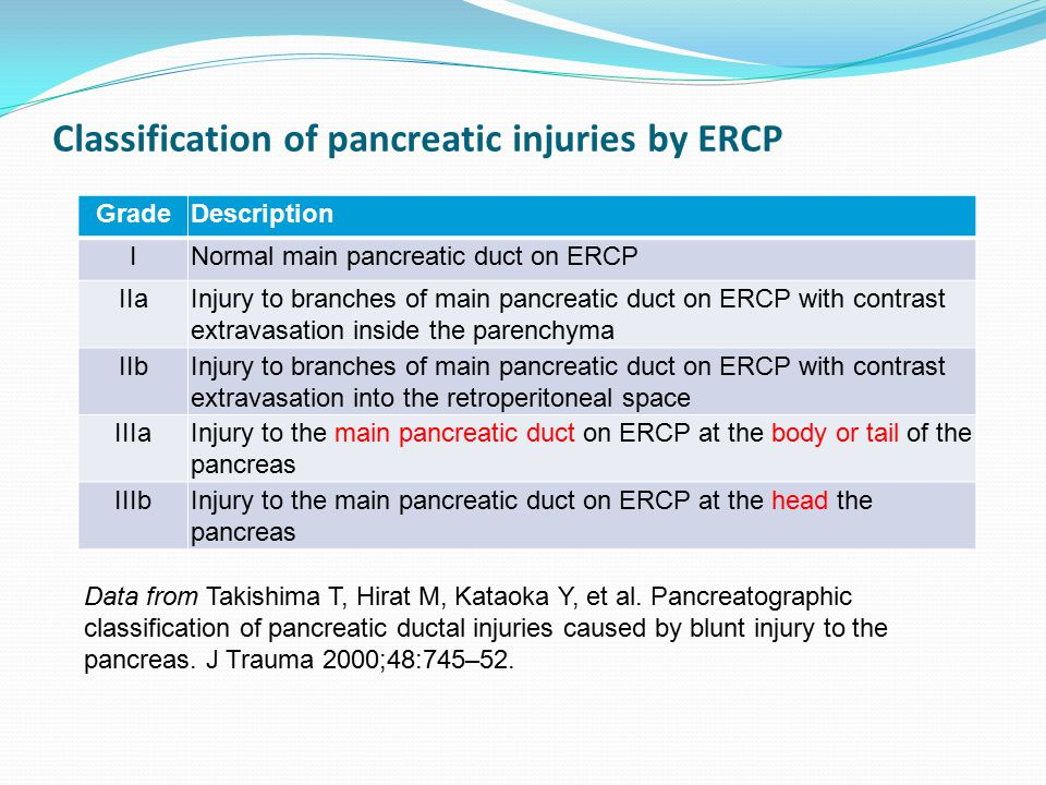 Classification of pancreatic injuries by ERCP