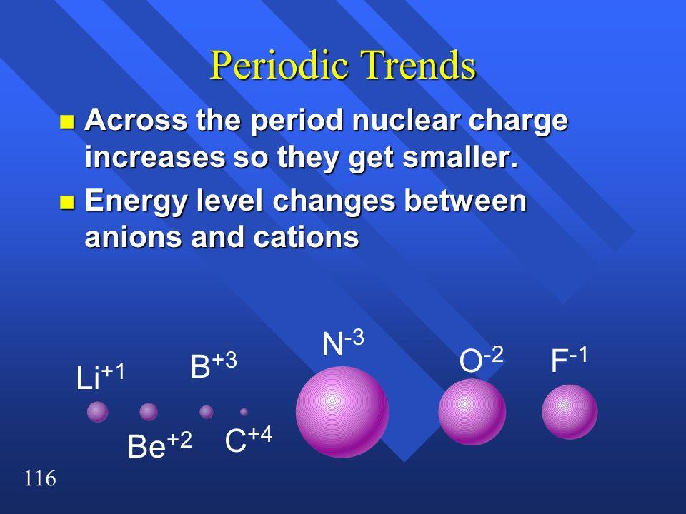 Periodic Trends N-3 O-2 F-1 B+3 Li+1 C+4 Be+2