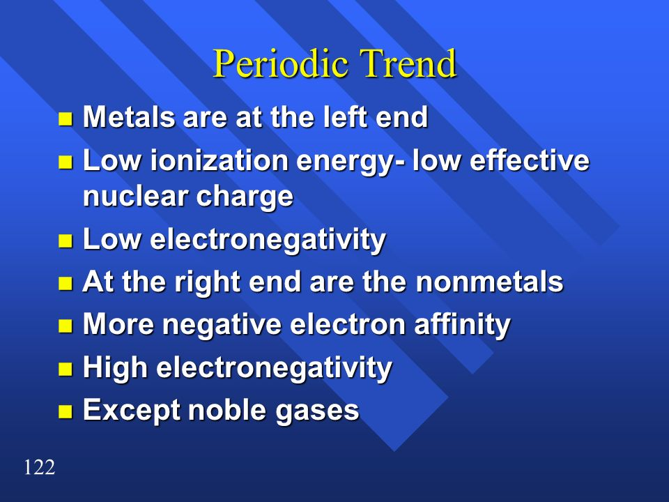 Periodic Trend Metals are at the left end
