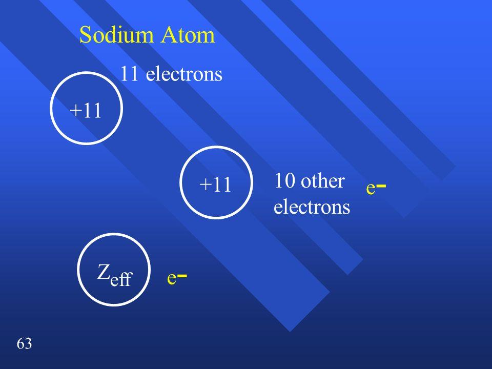 Sodium Atom +11 11 electrons +11 10 other electrons e- e- Zeff
