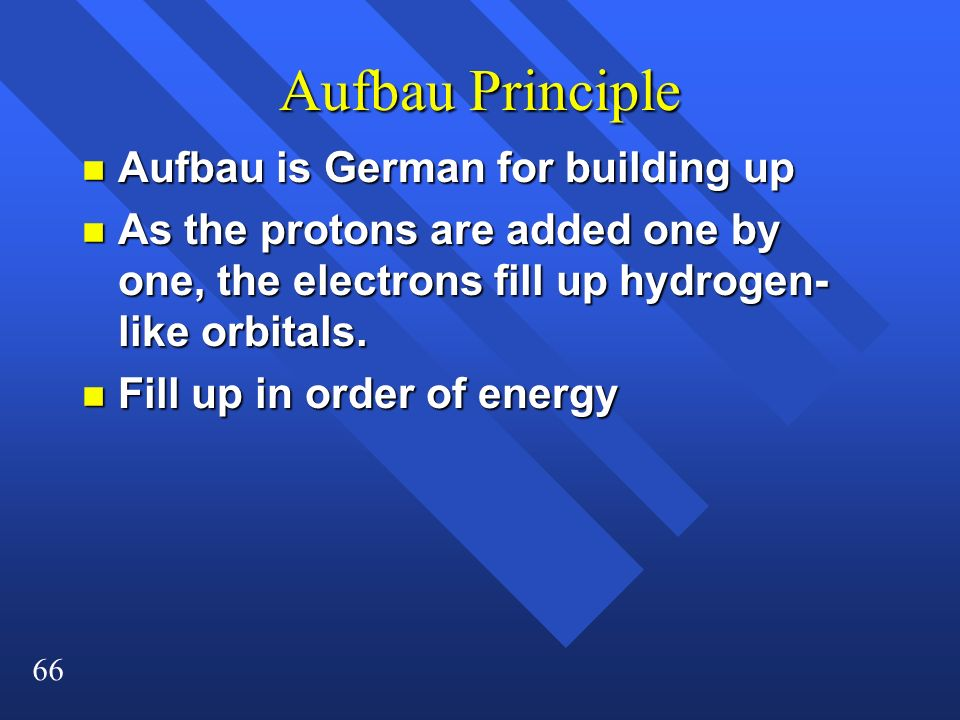 Aufbau Principle Aufbau is German for building up