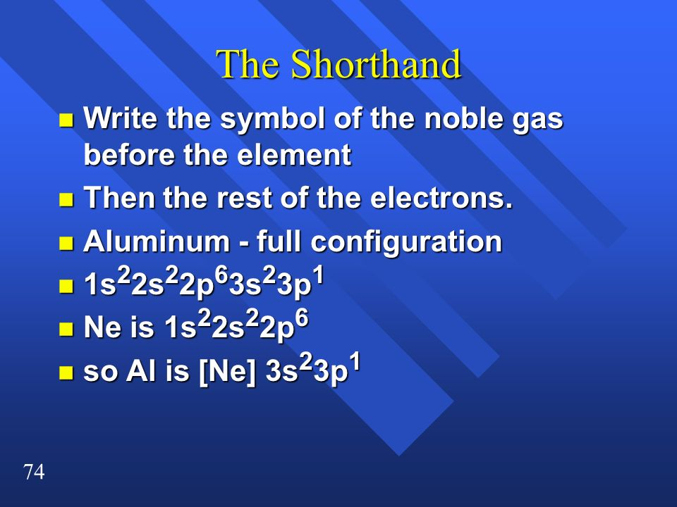 The Shorthand Write the symbol of the noble gas before the element