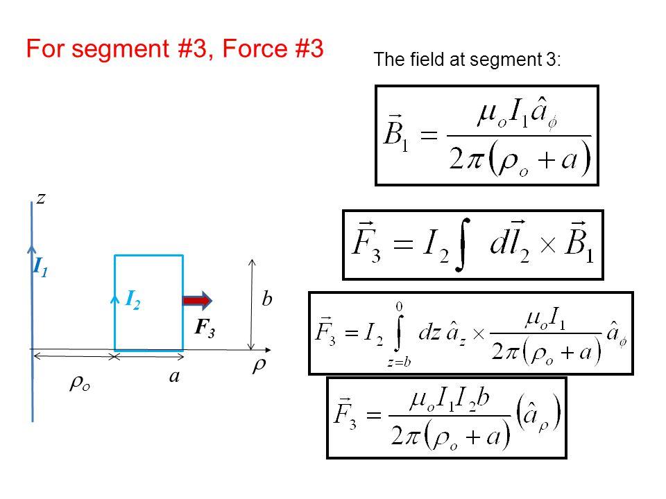 For segment #3, Force #3 The field at segment 3: z I1 I2 b F3 r ro a