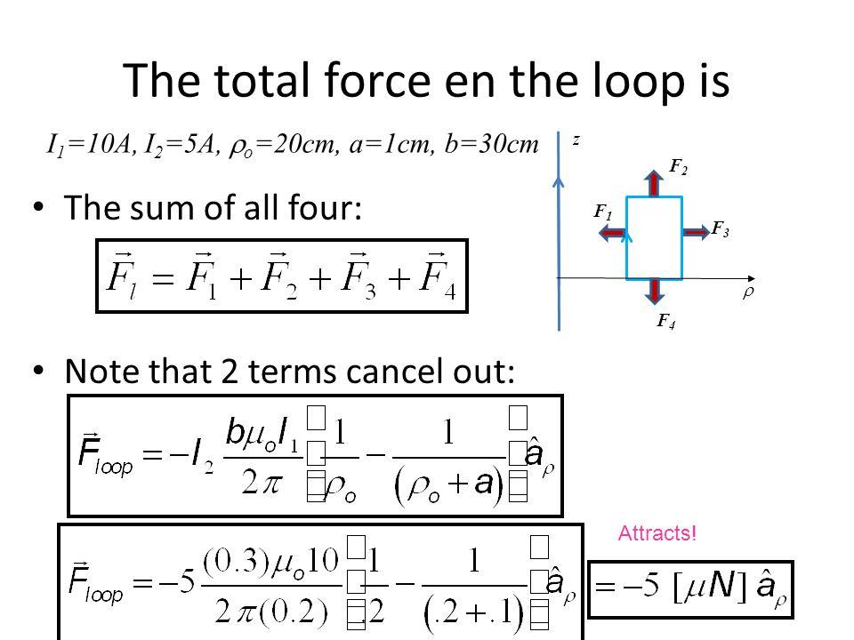 The total force en the loop is