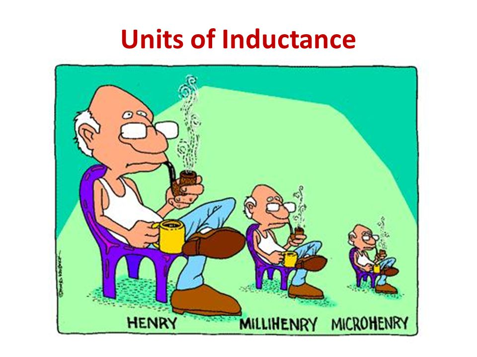 Units of Inductance