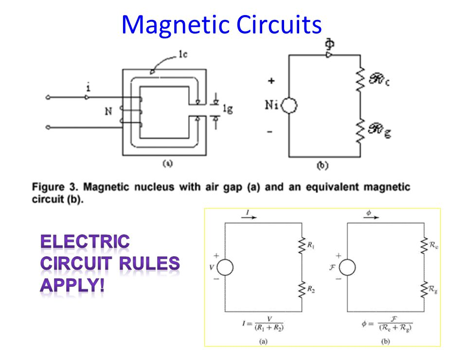 Magnetic Circuits Electric circuit rules apply!
