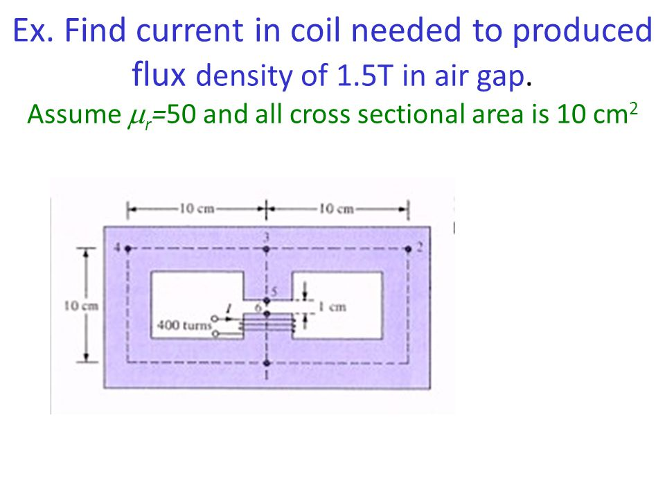 Ex. Find current in coil needed to produced flux density of 1