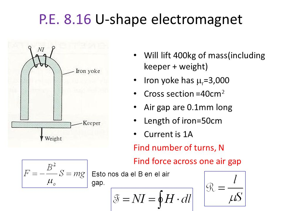 P.E. 8.16 U-shape electromagnet