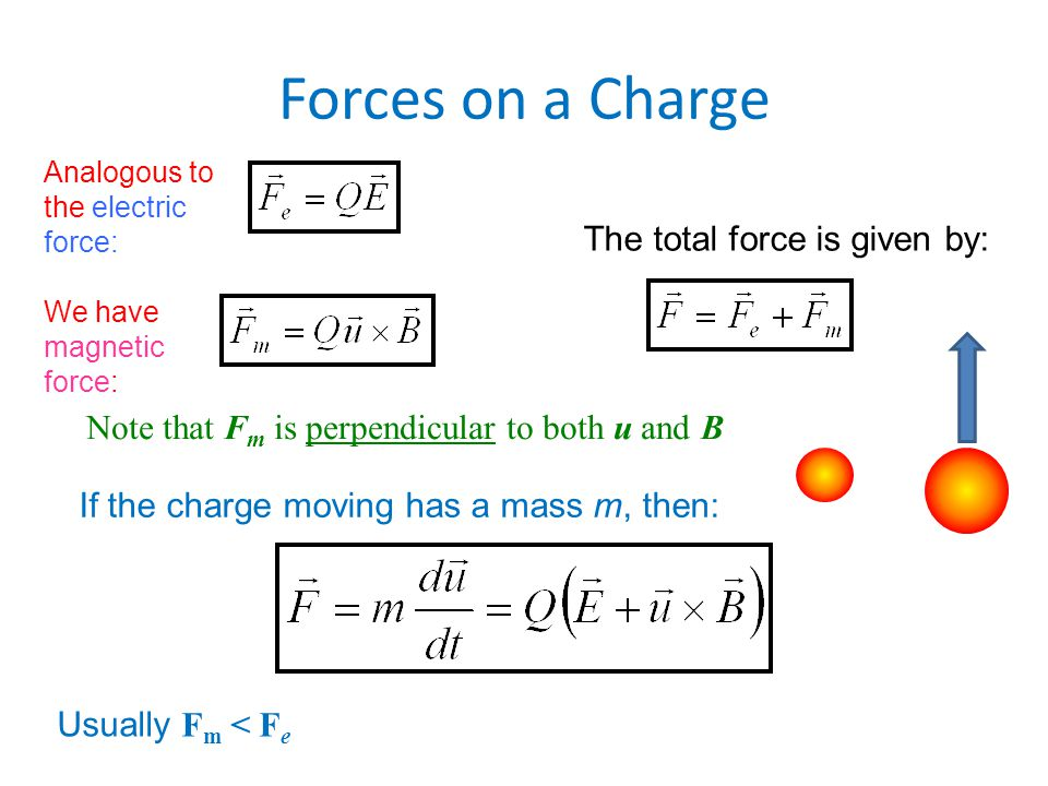 Forces on a Charge The total force is given by: