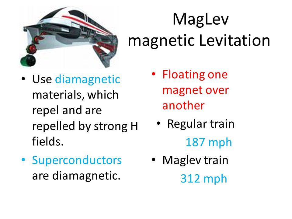 MagLev magnetic Levitation