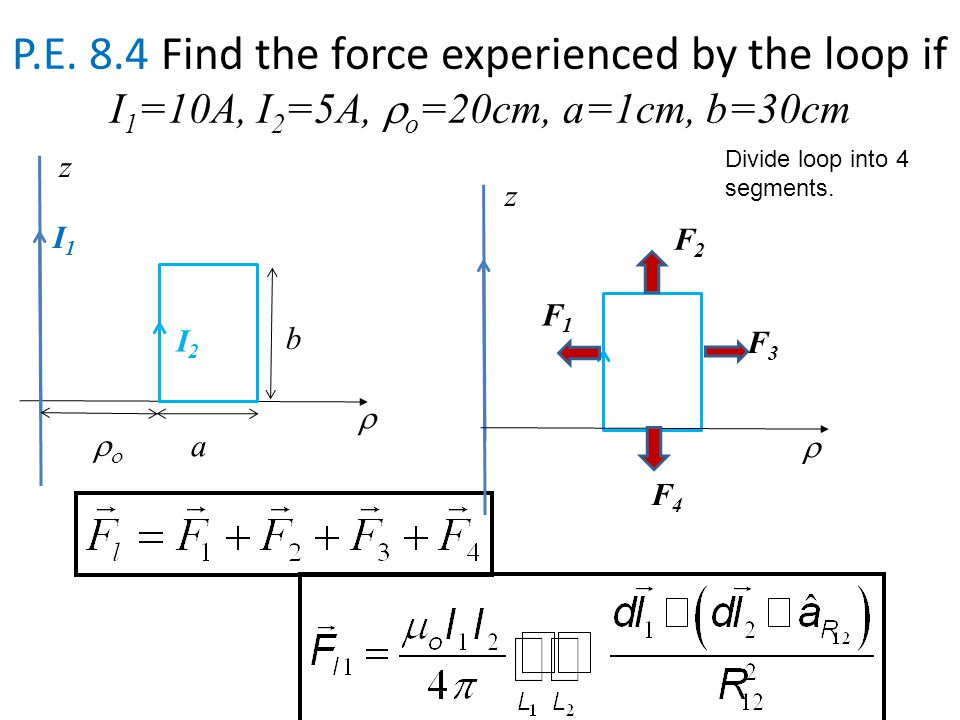 P.E. 8.4 Find the force experienced by the loop if I1=10A, I2=5A, ro=20cm, a=1cm, b=30cm