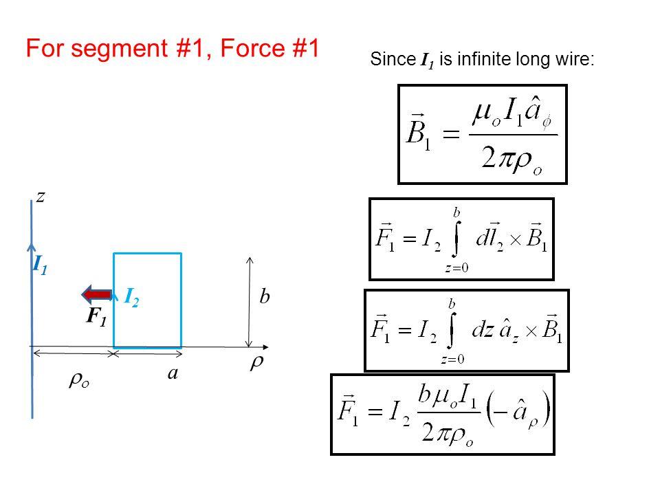 For segment #1, Force #1 z I1 I2 b F1 r a ro