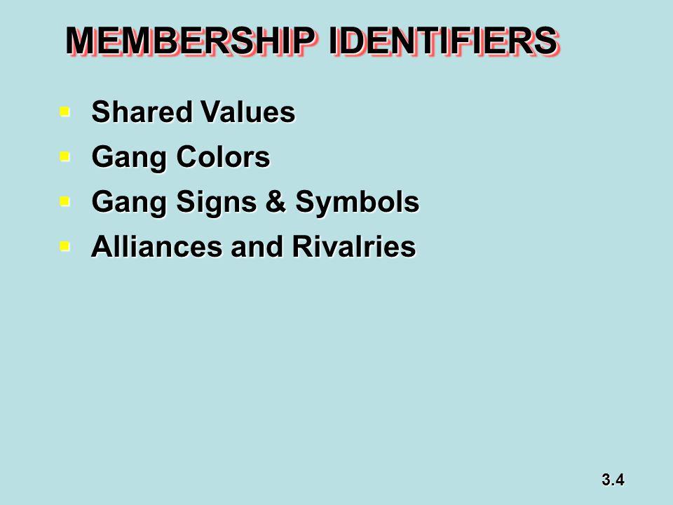 MEMBERSHIP IDENTIFIERS