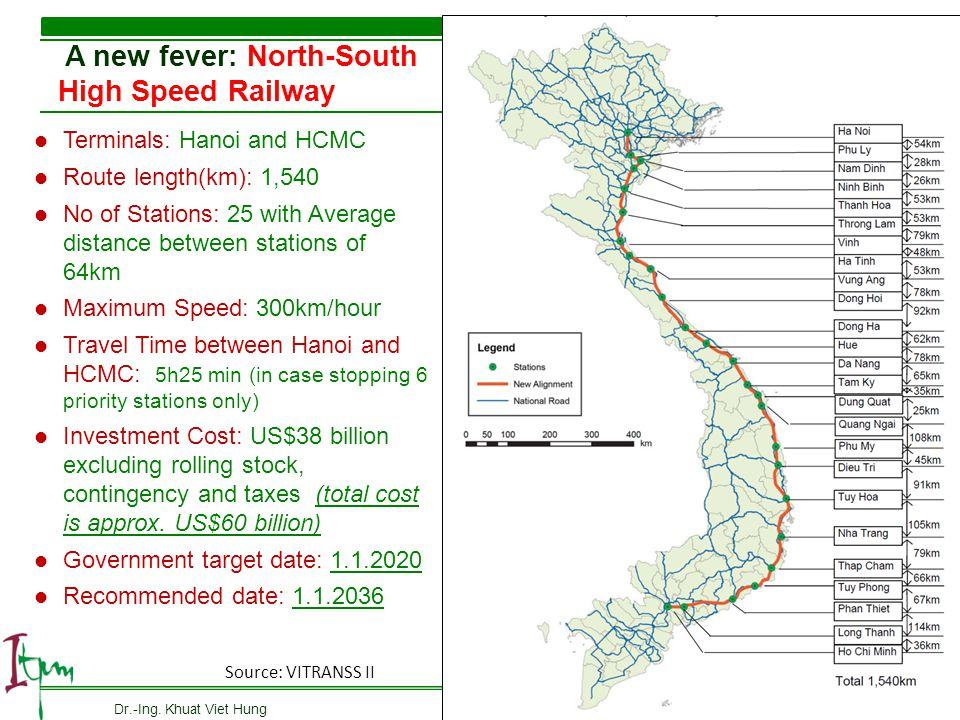 A new fever: North-South High Speed Railway