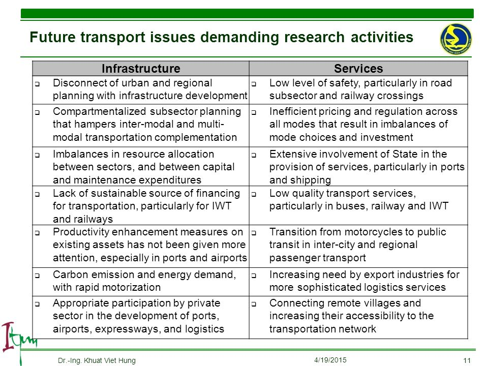 Future transport issues demanding research activities