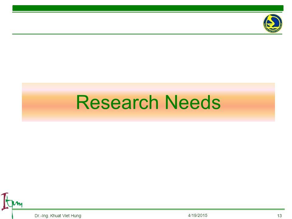 Research Needs Dr.-Ing. Khuat Viet Hung 4/12/2017