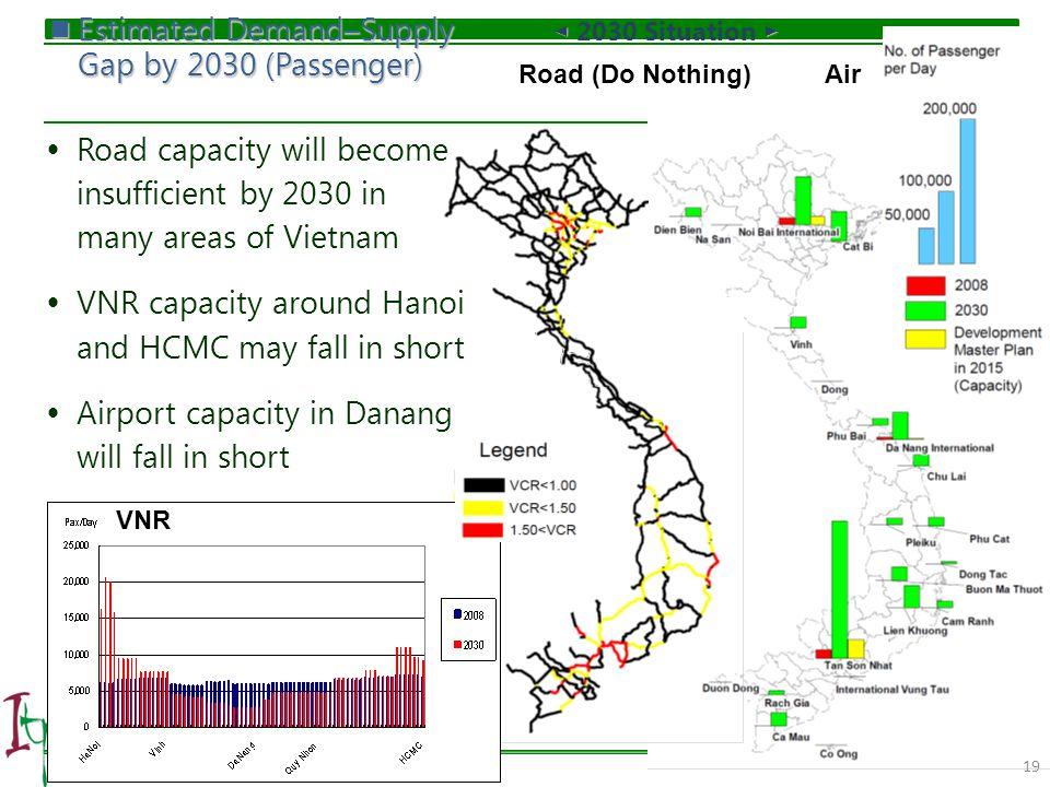 Estimated Demand–Supply Gap by 2030 (Passenger)