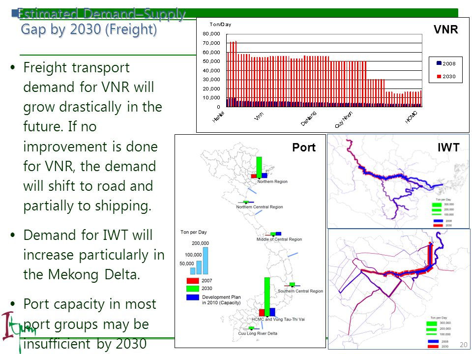Estimated Demand–Supply Gap by 2030 (Freight)