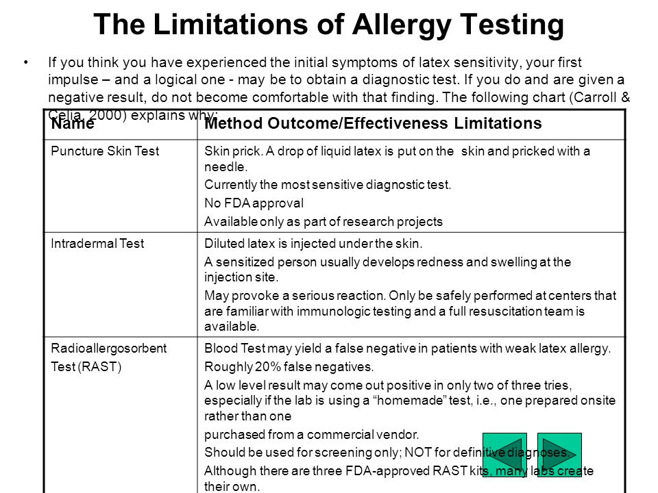 The Limitations of Allergy Testing