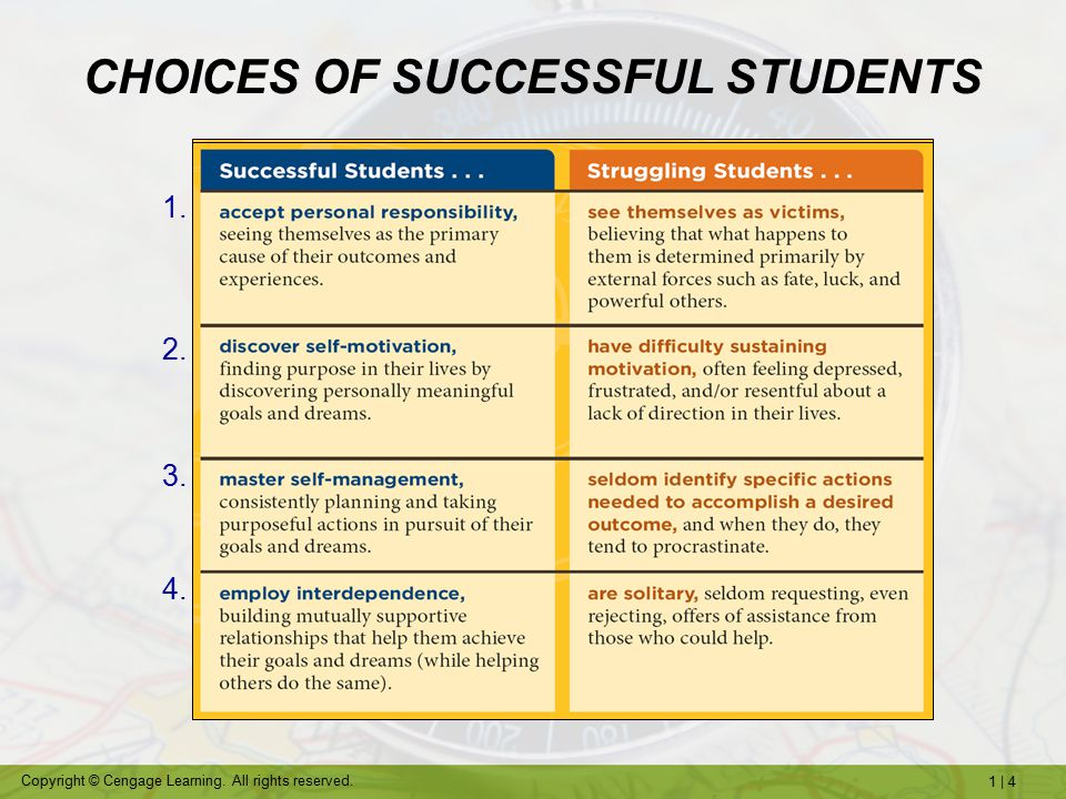 CHOICES OF SUCCESSFUL STUDENTS