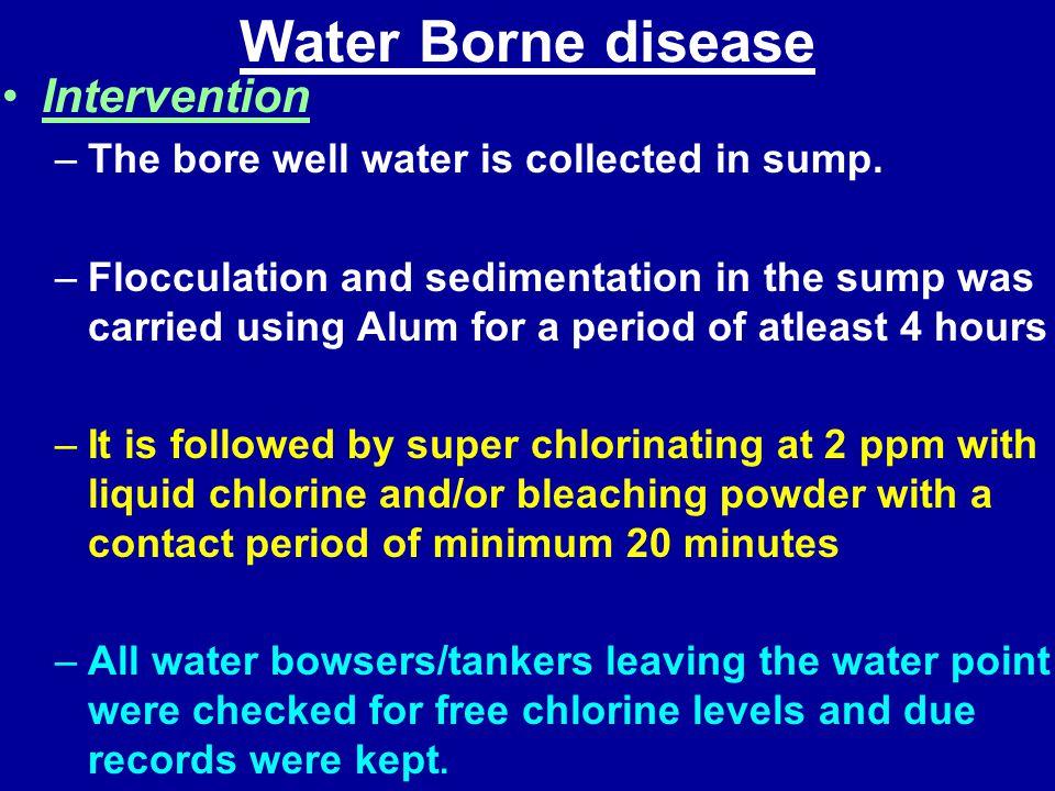 Water Borne disease Intervention